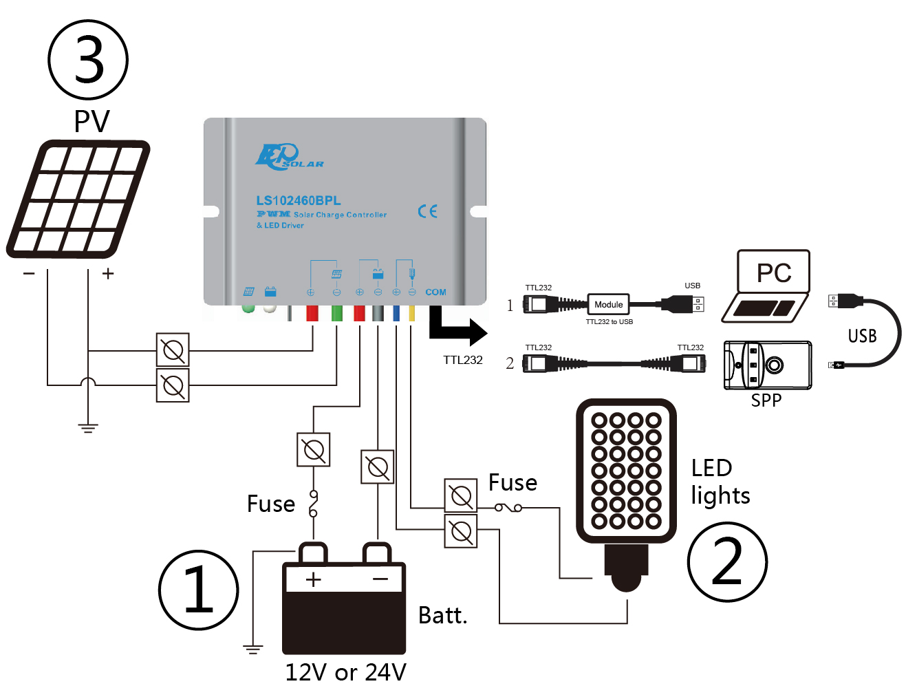10a Solar Charge Controller With Built In Led Driver